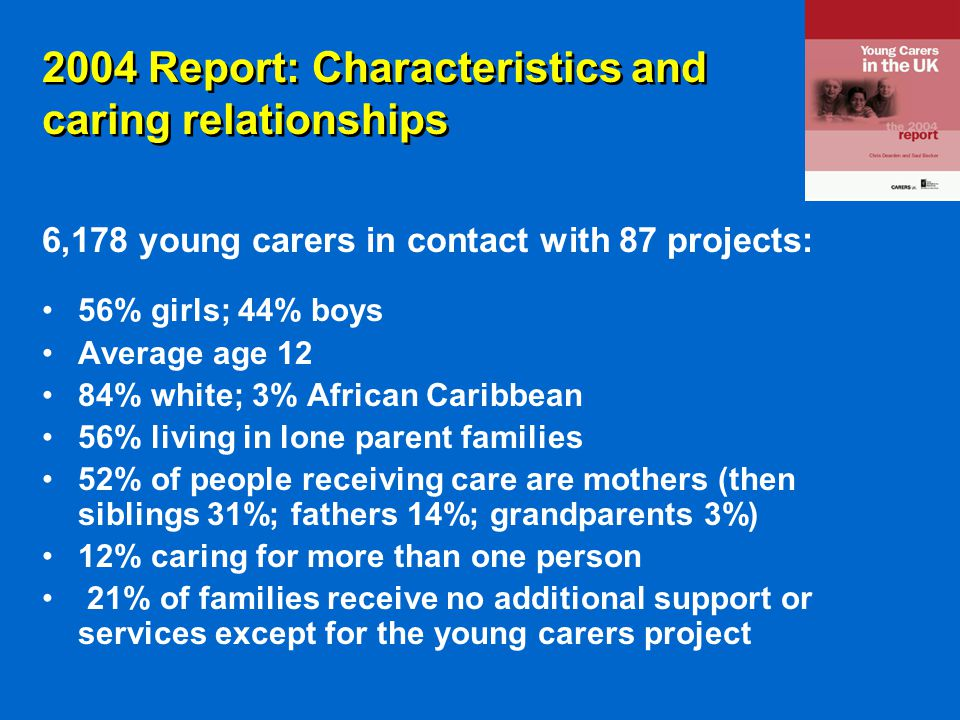 2004 Report: Characteristics and caring relationships 6,178 young carers in contact with 87 projects: 56% girls; 44% boys Average age 12 84% white; 3% African Caribbean 56% living in lone parent families 52% of people receiving care are mothers (then siblings 31%; fathers 14%; grandparents 3%) 12% caring for more than one person 21% of families receive no additional support or services except for the young carers project