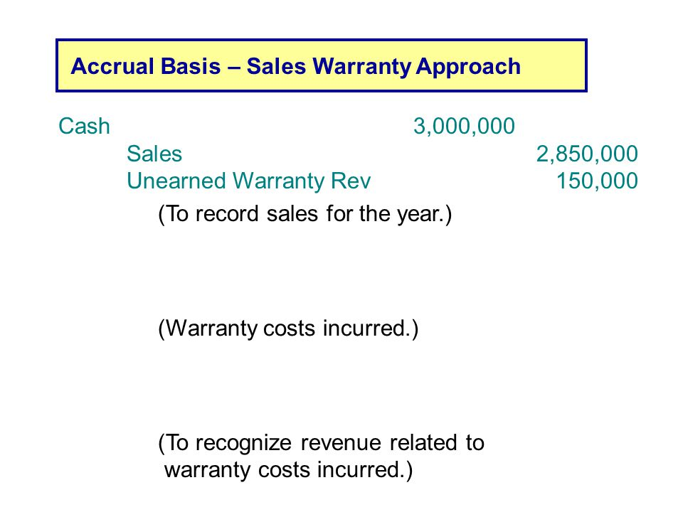 Accrual Basis – Sales Warranty Approach (Warranty costs incurred.) (To recognize revenue related to warranty costs incurred.) Cash3,000,000 Sales2,850,000 Unearned Warranty Rev150,000 (To record sales for the year.)