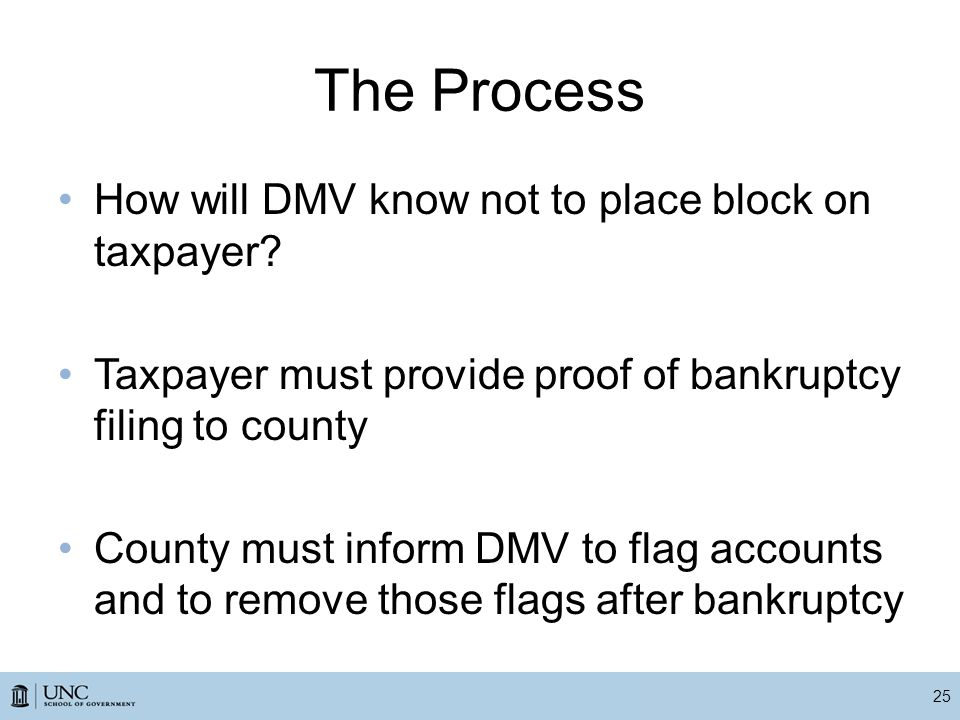 The Process How will DMV know not to place block on taxpayer.
