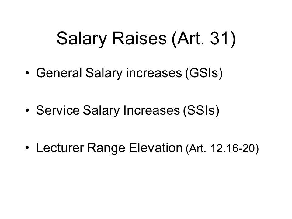 Salary Raises (Art.