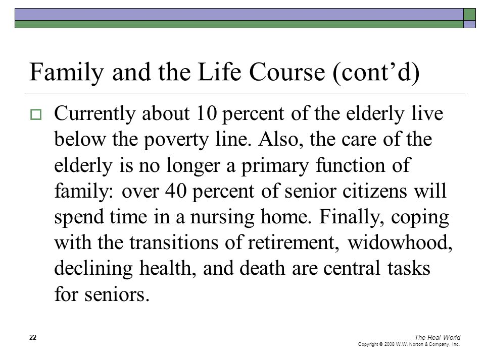 The Real World Copyright © 2008 W.W. Norton & Company, Inc. 22 Family and the Life Course (cont'd)  Currently about 10 percent of the elderly live be