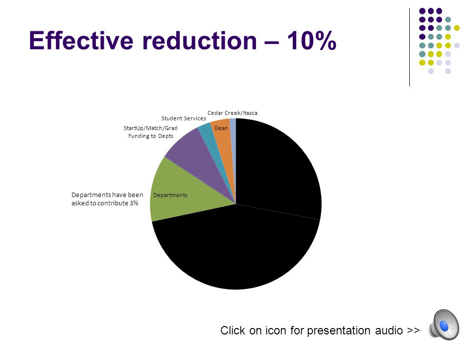 Effective reduction – 10% Click on icon for presentation audio >>