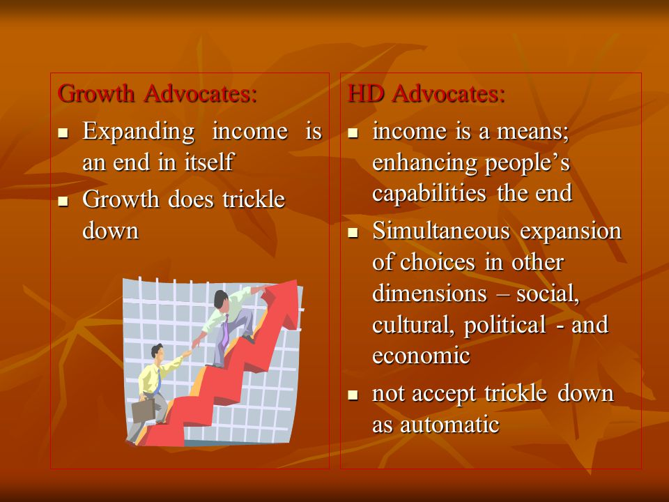 Growth Advocates: Expanding income is an end in itself Expanding income is an end in itself Growth does trickle down Growth does trickle down HD Advocates: income is a means; enhancing people's capabilities the end income is a means; enhancing people's capabilities the end Simultaneous expansion of choices in other dimensions – social, cultural, political - and economic Simultaneous expansion of choices in other dimensions – social, cultural, political - and economic not accept trickle down as automatic not accept trickle down as automatic