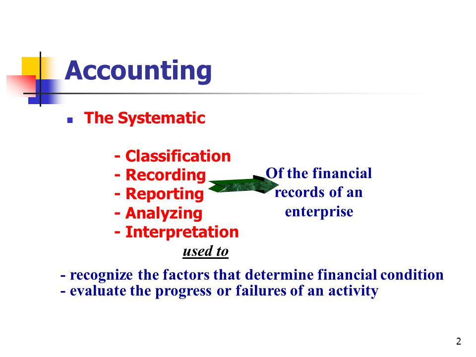 63 The Accounting Process (Cycle) The Cycle Involves: Work Performed During The Period JOURNAL ENTRIES POSTING TO LEDGER ACCOUNTS DETERMINING UNADJUSTED BALANCES ESTABLISHING A TRIAL BALANCE AND COMPLETING WORKSHEET Work Performed At The End Of The Period JOURNALIZE AND POST ADJUSTING AND POST CLOSING ENTRIES PREPARE POST CLOSING TRIAL BALANCE AND FINANCIAL STATEMENTS