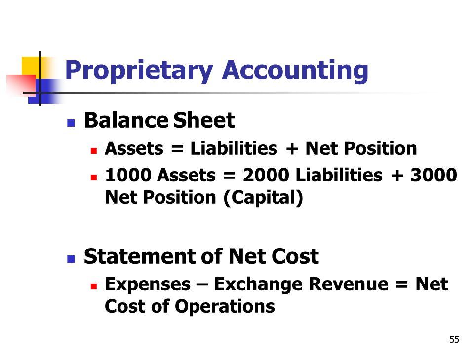 55 Proprietary Accounting Balance Sheet Assets = Liabilities + Net Position 1000 Assets = 2000 Liabilities + 3000 Net Position (Capital) Statement of
