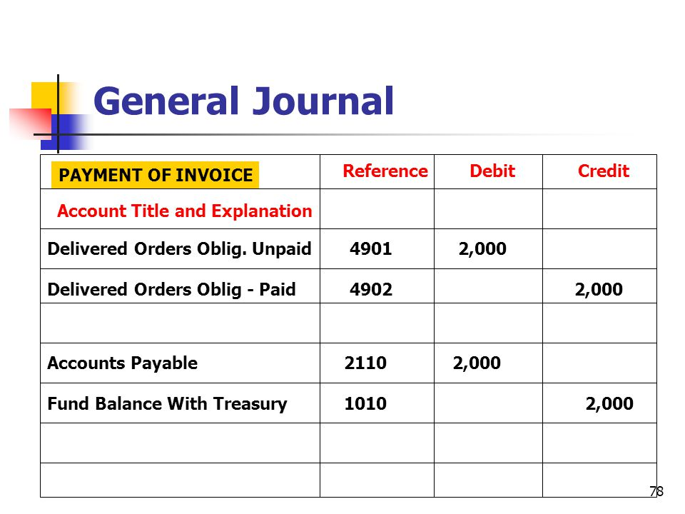 78 General Journal Delivered Orders Oblig - Paid49022,000 Accounts Payable21102,000 Fund Balance With Treasury1010 2,000 Delivered Orders Oblig. Unpai