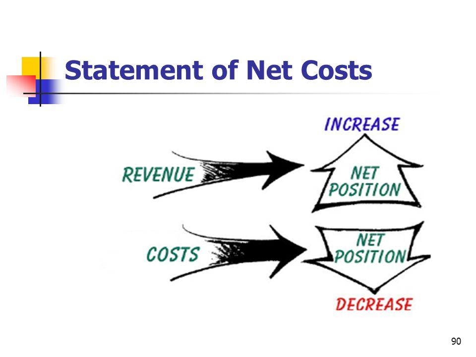 90 Statement of Net Costs