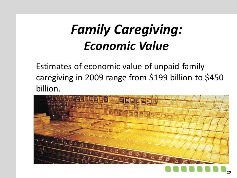Family Caregiving: Economic Value Estimates of economic value of unpaid family caregiving in 2009 range from $199 billion to $450 billion.