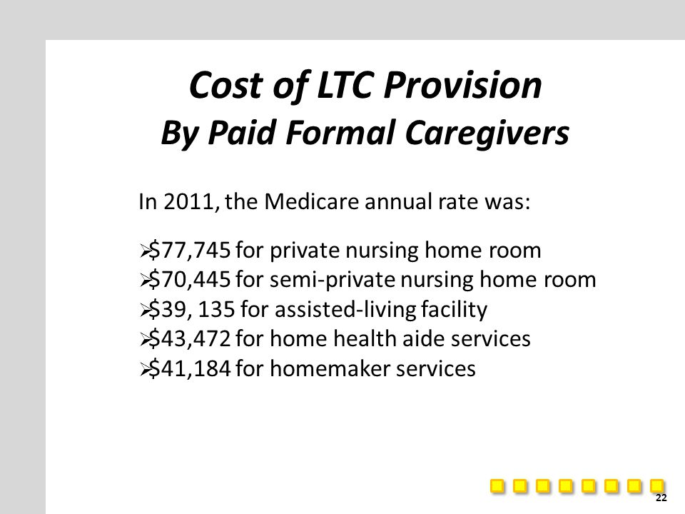 Cost of LTC Provision By Paid Formal Caregivers In 2011, the Medicare annual rate was:  $77,745 for private nursing home room  $70,445 for semi-priv
