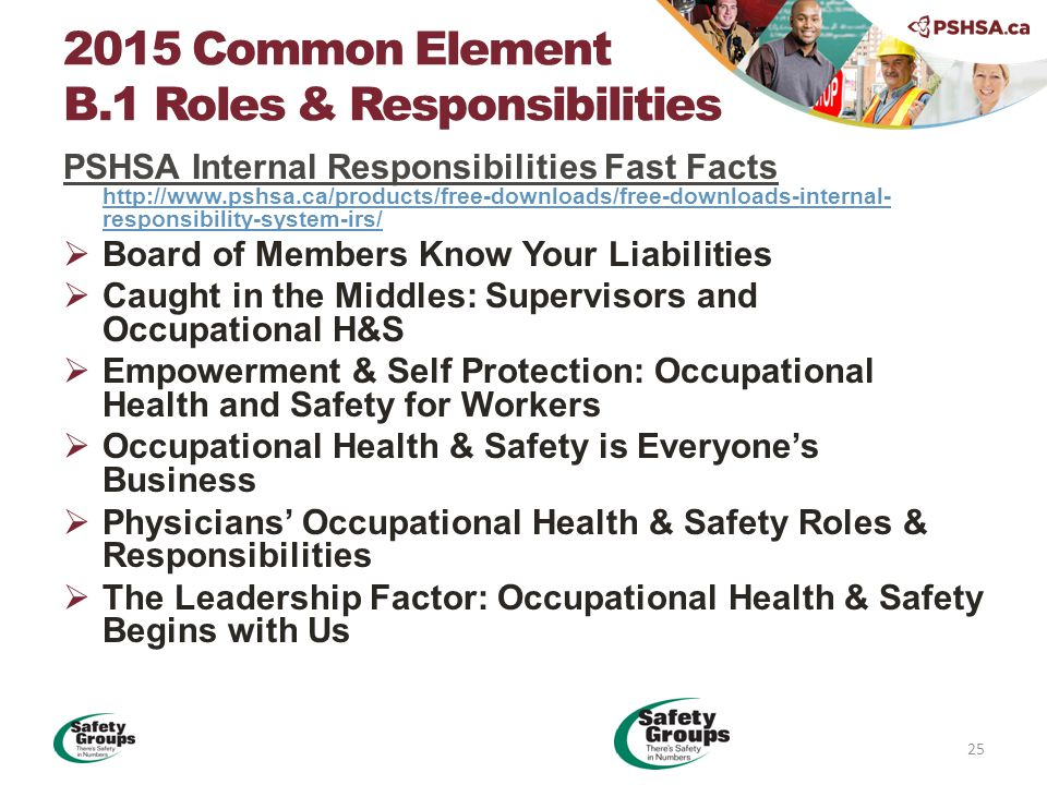 PSHSA Internal Responsibilities Fast Facts http://www.pshsa.ca/products/free-downloads/free-downloads-internal- responsibility-system-irs/ http://www.pshsa.ca/products/free-downloads/free-downloads-internal- responsibility-system-irs/  Board of Members Know Your Liabilities  Caught in the Middles: Supervisors and Occupational H&S  Empowerment & Self Protection: Occupational Health and Safety for Workers  Occupational Health & Safety is Everyone's Business  Physicians' Occupational Health & Safety Roles & Responsibilities  The Leadership Factor: Occupational Health & Safety Begins with Us 2015 Common Element B.1 Roles & Responsibilities 25