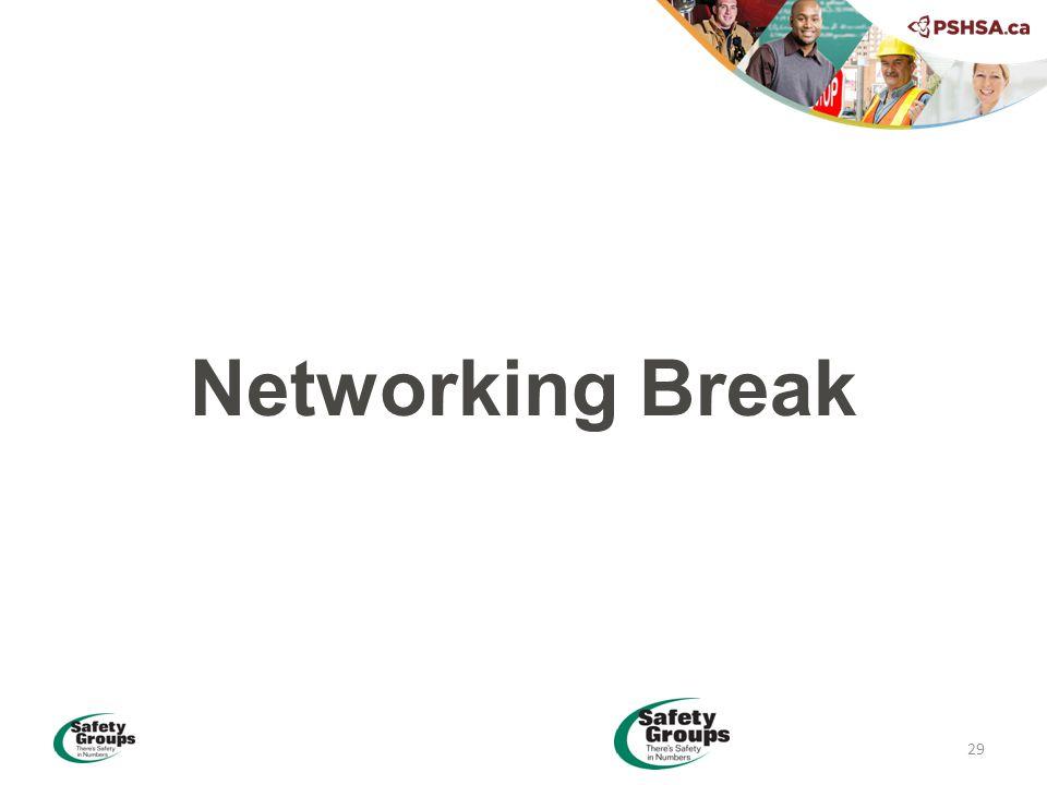 Networking Break 29