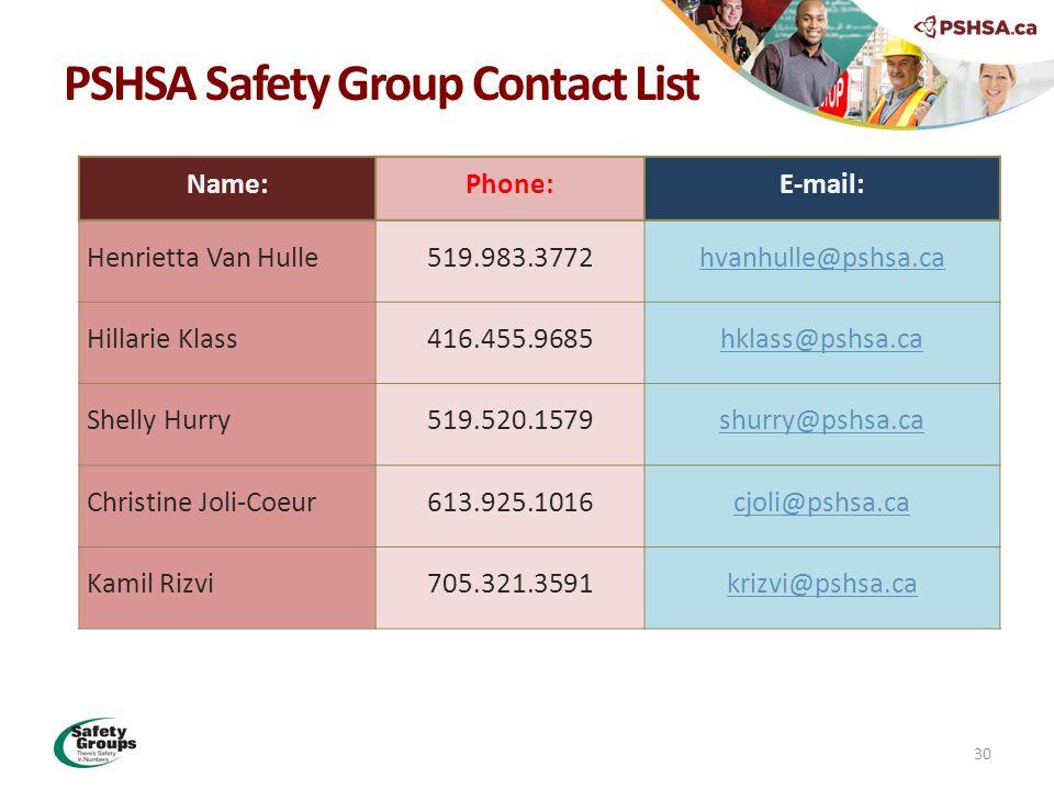 PSHSA Safety Group Contact List 30 Name:Phone:E-mail: Henrietta Van Hulle519.983.3772hvanhulle@pshsa.ca Hillarie Klass416.455.9685hklass@pshsa.ca Shelly Hurry519.520.1579shurry@pshsa.ca Christine Joli-Coeur613.925.1016cjoli@pshsa.ca Kamil Rizvi705.321.3591krizvi@pshsa.ca