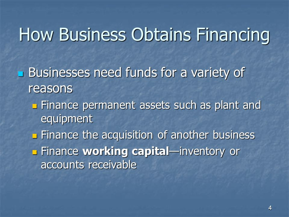 4 How Business Obtains Financing Businesses need funds for a variety of reasons Businesses need funds for a variety of reasons Finance permanent asset