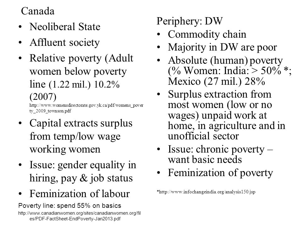 Canada Neoliberal State Affluent society Relative poverty (Adult women below poverty line (1.22 mil.) 10.2% (2007) http://www.womensdirectorate.gov.yk.ca/pdf/womens_pover ty_2009_townson.pdf Capital extracts surplus from temp/low wage working women Issue: gender equality in hiring, pay & job status Feminization of labour Poverty line: spend 55% on basics http://www.canadianwomen.org/sites/canadianwomen.org/fil es/PDF-FactSheet-EndPoverty-Jan2013.pdf Periphery: DW Commodity chain Majority in DW are poor Absolute (human) poverty (% Women: India: > 50% *; Mexico (27 mil.) 28% Surplus extraction from most women (low or no wages) unpaid work at home, in agriculture and in unofficial sector Issue: chronic poverty – want basic needs Feminization of poverty *http://www.infochangeindia.org/analysis150.jsp