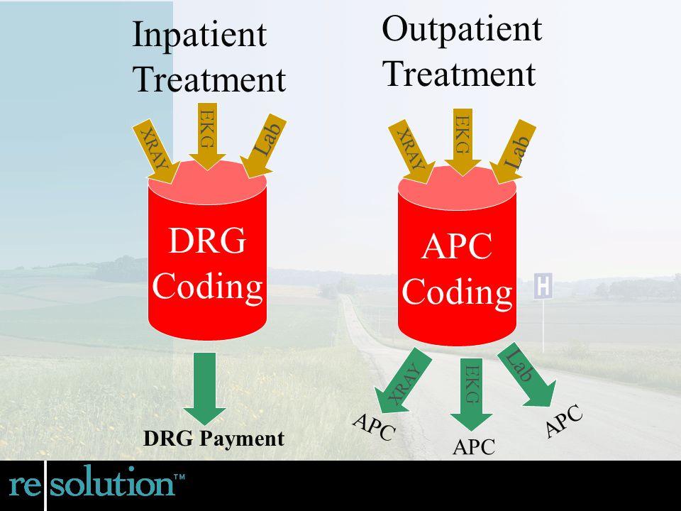 DRG Coding APC Coding Inpatient Treatment Outpatient Treatment APC DRG Payment XRAY Lab EKG XRAY EKG Lab