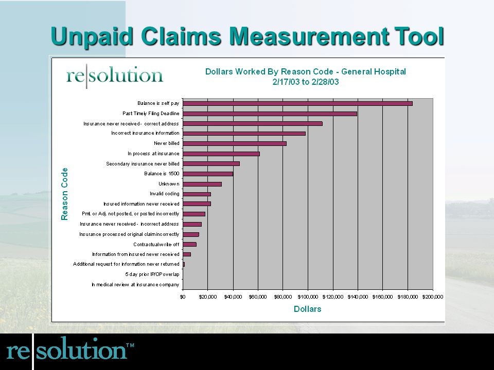 Unpaid Claims Measurement Tool