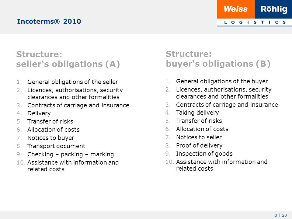 8 | 20 Structure: seller's obligations (A) 1.General obligations of the seller 2.Licences, authorisations, security clearances and other formalities 3.Contracts of carriage and insurance 4.Delivery 5.Transfer of risks 6.Allocation of costs 7.Notices to buyer 8.Transport document 9.Checking – packing – marking 10.Assistance with information and related costs Incoterms® 2010 Structure: buyer's obligations (B) 1.General obligations of the buyer 2.Licences, authorisations, security clearances and other formalities 3.Contracts of carriage and insurance 4.Taking delivery 5.Transfer of risks 6.Allocation of costs 7.Notices to seller 8.Proof of delivery 9.Inspection of goods 10.Assistance with information and related costs