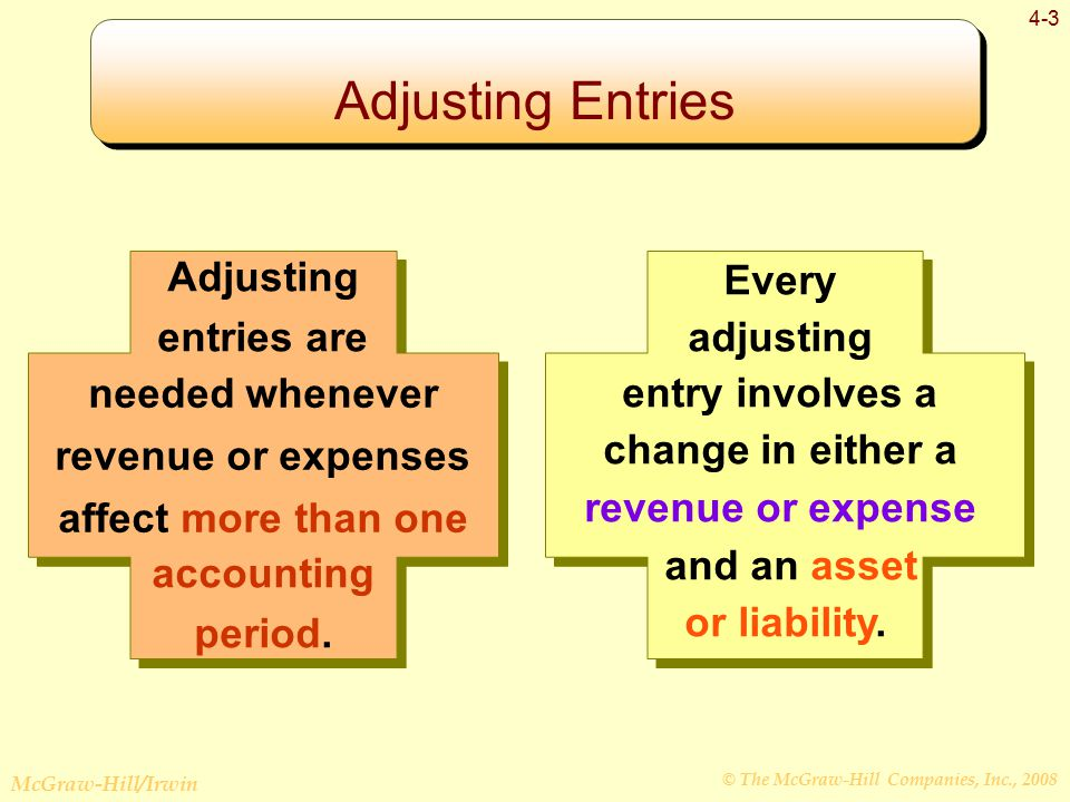 © The McGraw-Hill Companies, Inc., 2008 McGraw-Hill/Irwin 4-3 Adjusting entries are needed whenever revenue or expenses affect more than one accounting period.