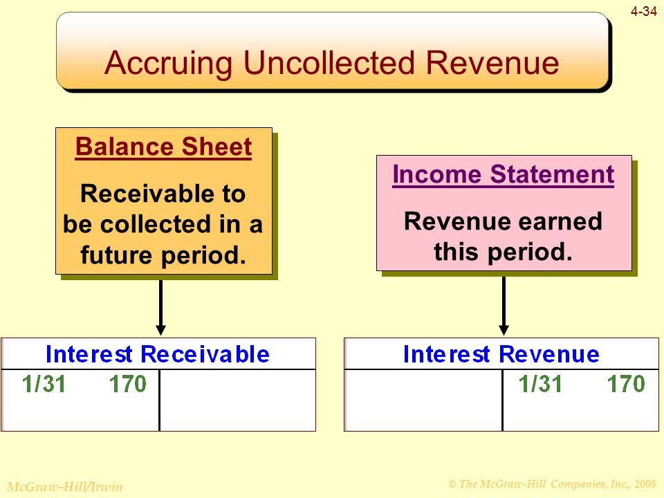 © The McGraw-Hill Companies, Inc., 2008 McGraw-Hill/Irwin 4-34 Income Statement Revenue earned this period.