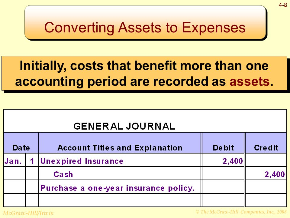 © The McGraw-Hill Companies, Inc., 2008 McGraw-Hill/Irwin 4-29 The liability is extinguished when the debt is paid.