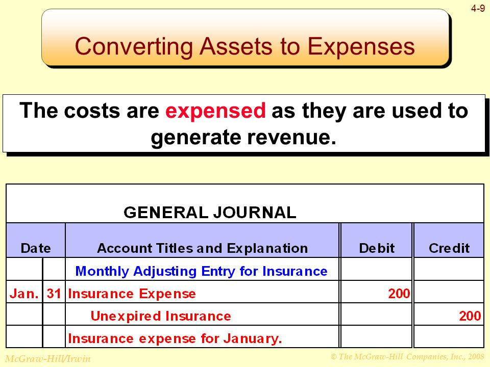 © The McGraw-Hill Companies, Inc., 2008 McGraw-Hill/Irwin 4-9 The costs are expensed as they are used to generate revenue.