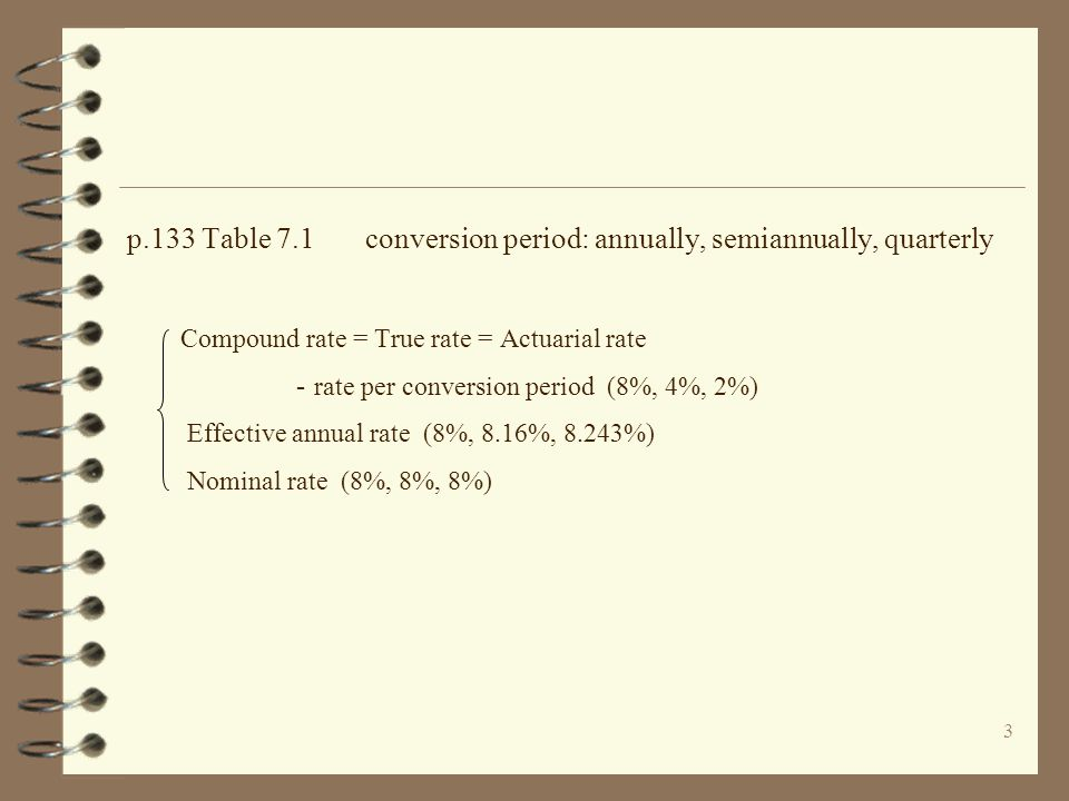 3 p.133 Table 7.1 conversion period: annually, semiannually, quarterly Compound rate = True rate = Actuarial rate - rate per conversion period (8%, 4%, 2%) Effective annual rate (8%, 8.16%, 8.243%) Nominal rate (8%, 8%, 8%)