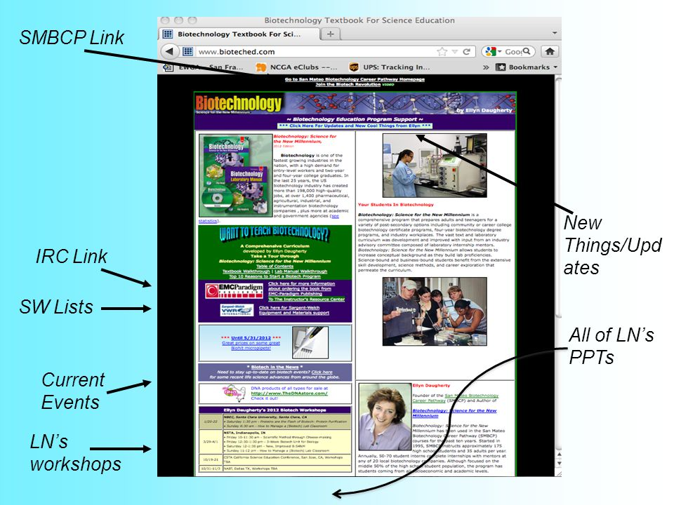 IRC Link SW Lists Current Events LN's workshops All of LN's PPTs New Things/Upd ates SMBCP Link