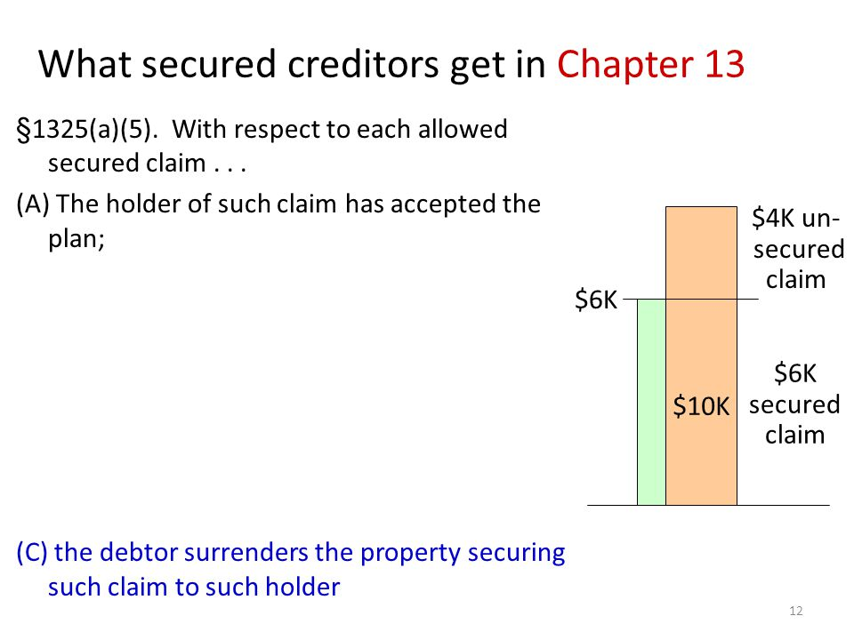 12 What secured creditors get in Chapter 13 §1325(a)(5).