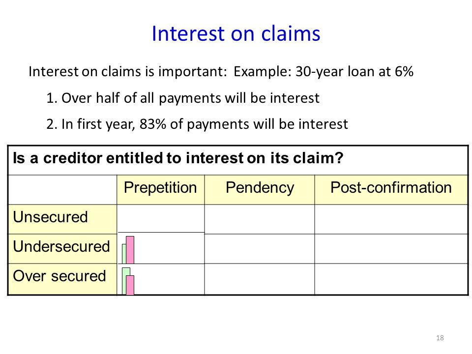 18 Interest on claims Is a creditor entitled to interest on its claim.