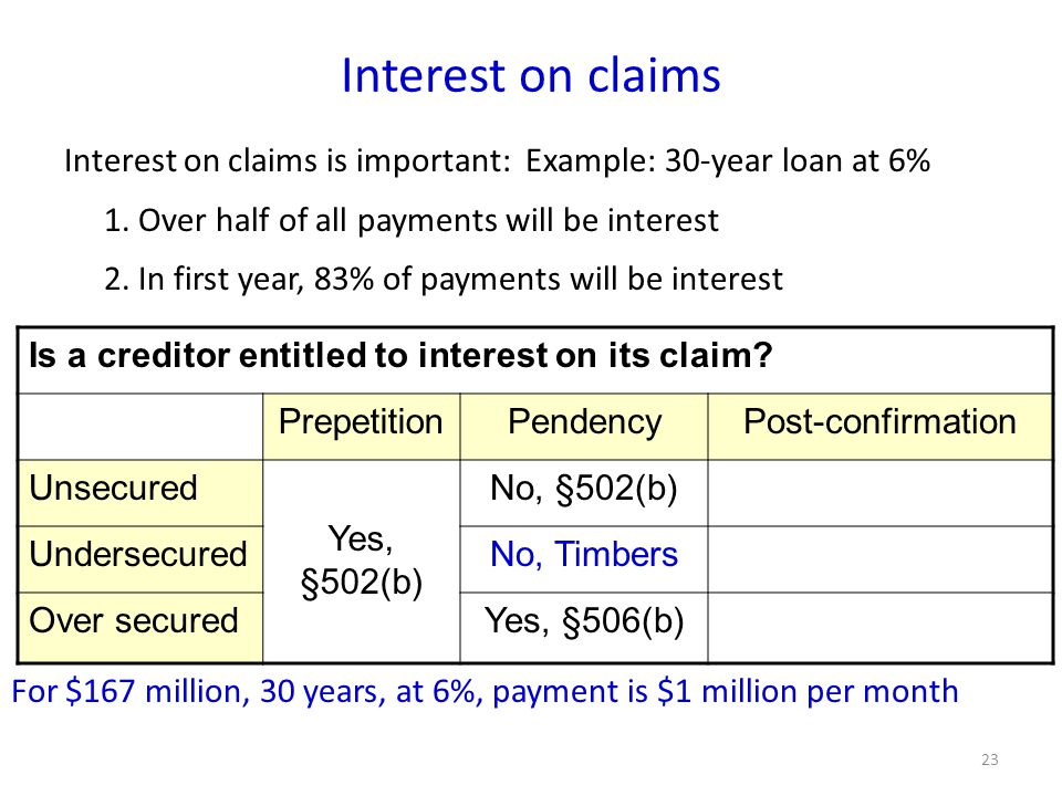 23 Interest on claims Is a creditor entitled to interest on its claim.