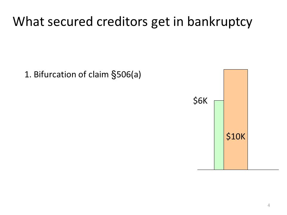 15 Interest on claims Interest on claims is important: Example: 30-year loan at 6% 1.