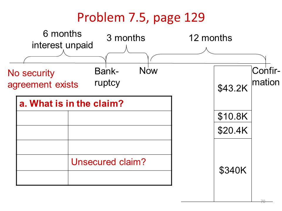 70 Problem 7.5, page 129 3 months12 months a. What is in the claim.