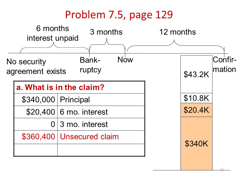 71 Problem 7.5, page 129 3 months12 months a. What is in the claim.