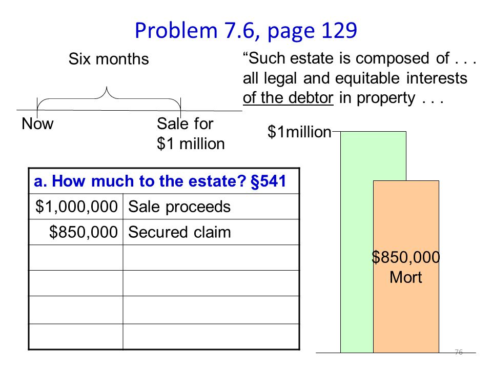 76 Problem 7.6, page 129 Six months Now $850,000 Mort $1million a.