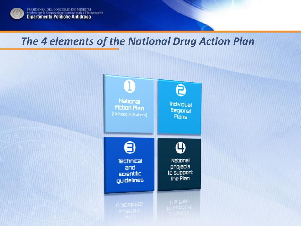The 4 elements of the National Drug Action Plan