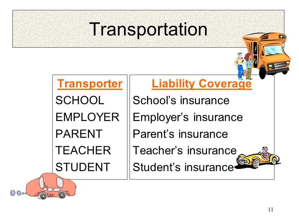 10 Insurance/Liability Indemnification Agreements Used to shift financial burden for injuries/damage from one party to another, e.g., insurance policy