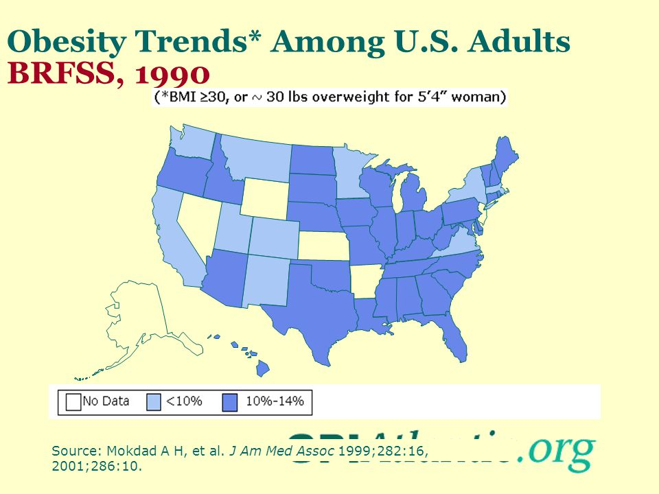 Obesity Trends* Among U.S. Adults BRFSS, 1990 Source: Mokdad A H, et al. J Am Med Assoc 1999;282:16, 2001;286:10.