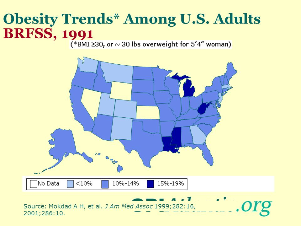 Obesity Trends* Among U.S. Adults BRFSS, 1991 Source: Mokdad A H, et al. J Am Med Assoc 1999;282:16, 2001;286:10.