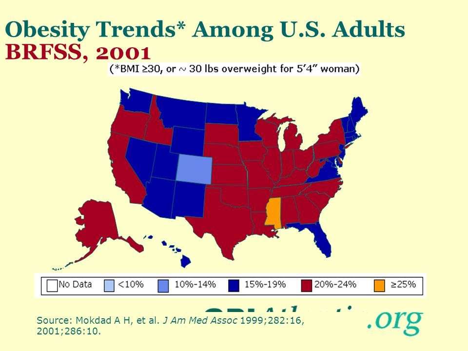 Obesity Trends* Among U.S. Adults BRFSS, 2001 Source: Mokdad A H, et al. J Am Med Assoc 1999;282:16, 2001;286:10.