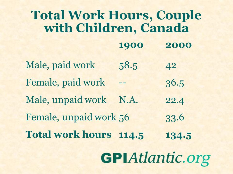 And what does this imply about the Nova Scotia we are leaving our children?