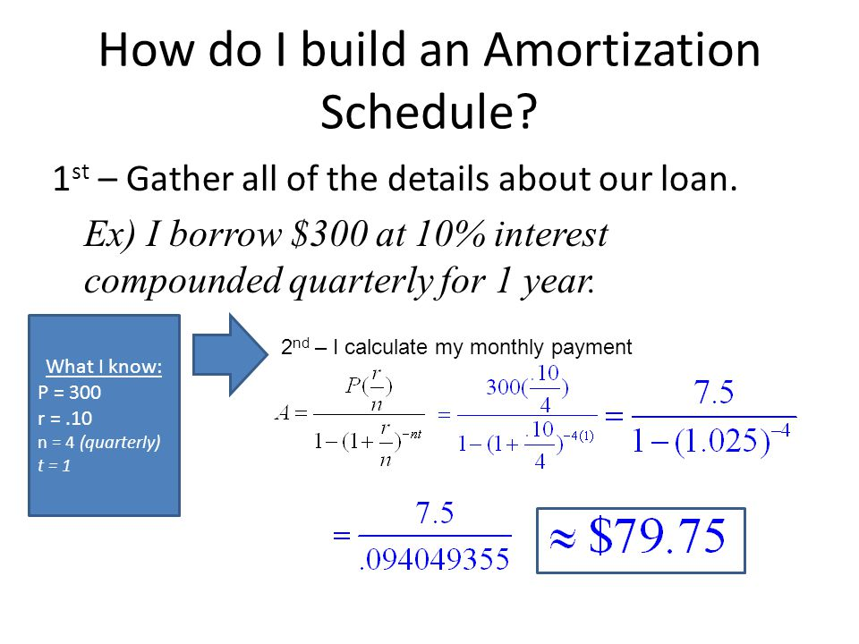 How do I build an Amortization Schedule. 1 st – Gather all of the details about our loan.
