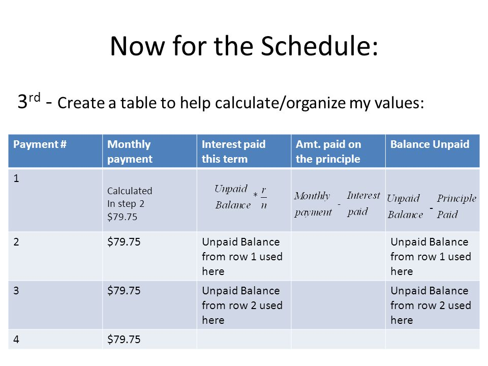 Now for the Schedule: 3 rd - Create a table to help calculate/organize my values: Payment #Monthly payment Interest paid this term Amt.