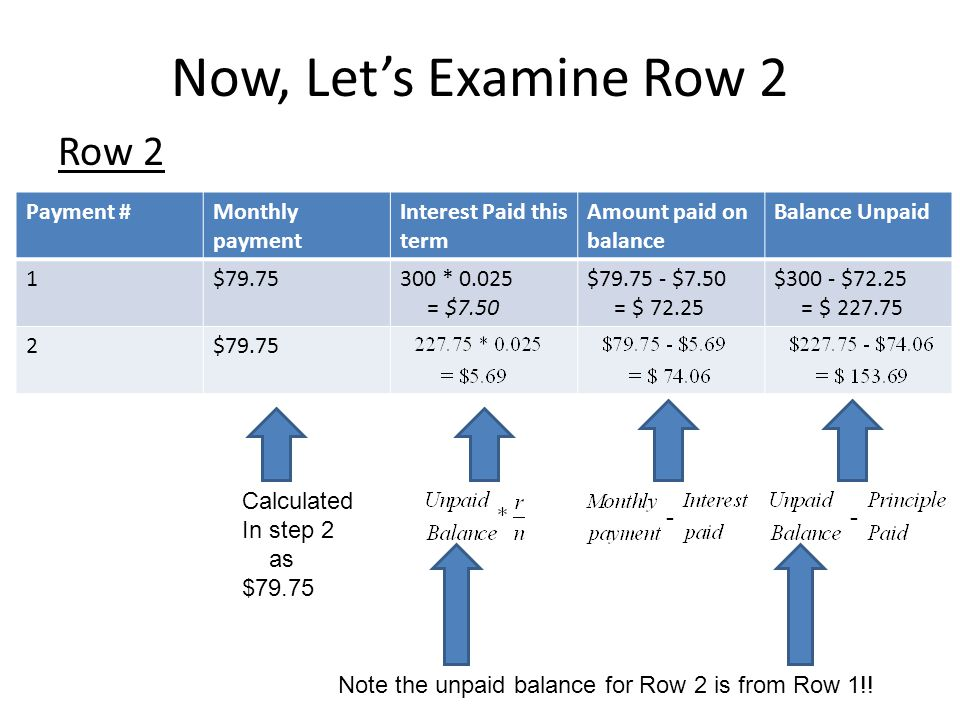 Now, Let's Examine Row 2 Row 2 Payment #Monthly payment Interest Paid this term Amount paid on balance Balance Unpaid 1$79.75300 * 0.025 = $7.50 $79.7