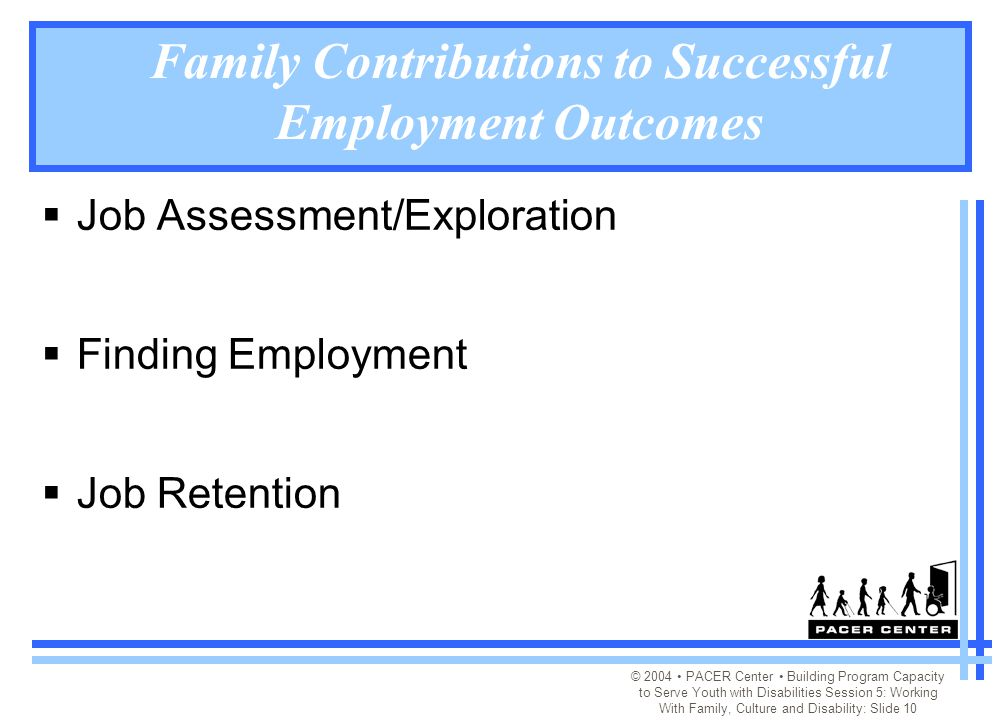 © 2004 PACER Center Building Program Capacity to Serve Youth with Disabilities Session 5: Working With Family, Culture and Disability: Slide 10 Family Contributions to Successful Employment Outcomes  Job Assessment/Exploration  Finding Employment  Job Retention