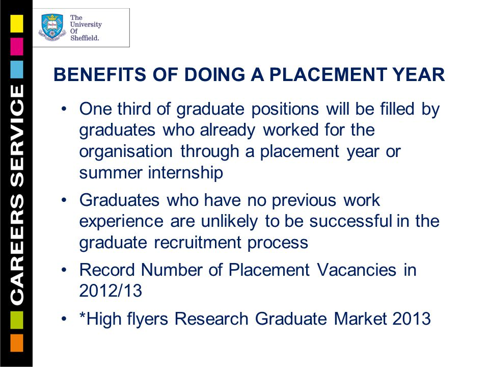 One third of graduate positions will be filled by graduates who already worked for the organisation through a placement year or summer internship Graduates who have no previous work experience are unlikely to be successful in the graduate recruitment process Record Number of Placement Vacancies in 2012/13 *High flyers Research Graduate Market 2013 BENEFITS OF DOING A PLACEMENT YEAR