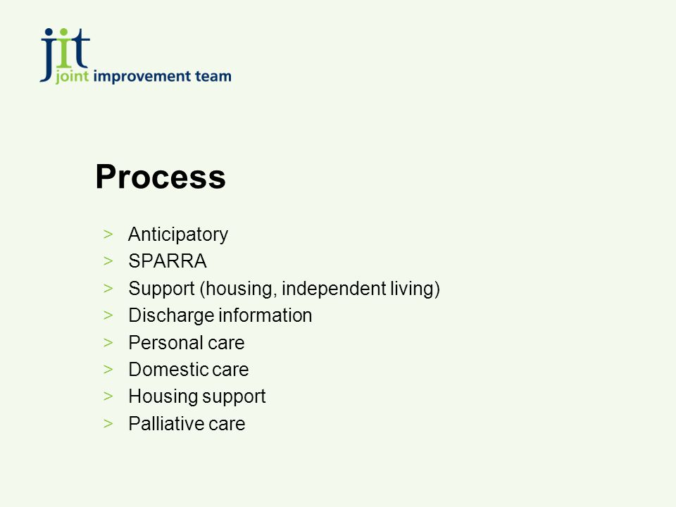 Process >Anticipatory >SPARRA >Support (housing, independent living) >Discharge information >Personal care >Domestic care >Housing support >Palliative care