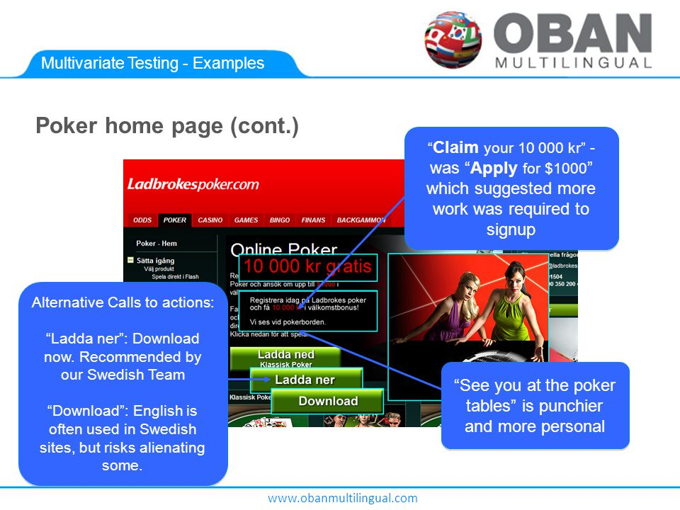 www.obanmultilingual.com Multivariate Testing - Examples Alternative Calls to actions: Ladda ner : Download now.