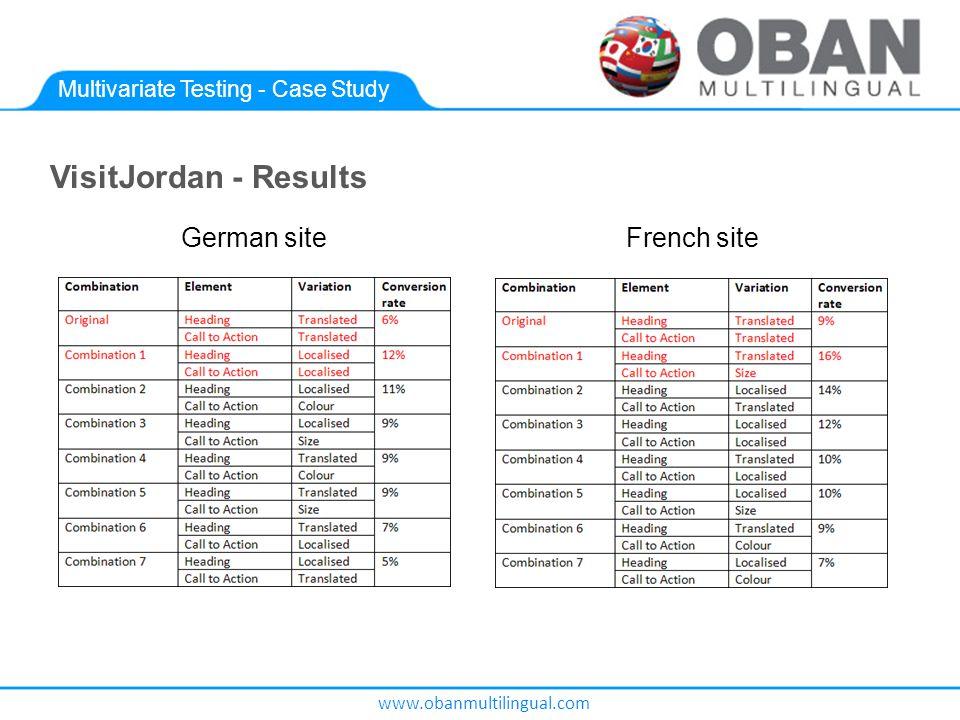 www.obanmultilingual.com Multivariate Testing - Case Study German site VisitJordan - Results French site