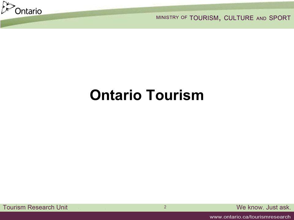 2 Ontario Tourism