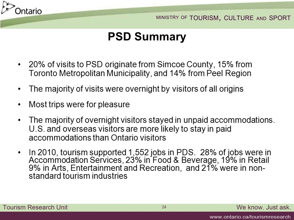 24 PSD Summary 20% of visits to PSD originate from Simcoe County, 15% from Toronto Metropolitan Municipality, and 14% from Peel Region The majority of